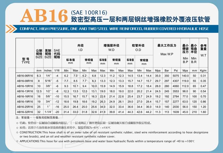 AB16致密型高压一层和两层钢丝增强橡胶外覆液压软管