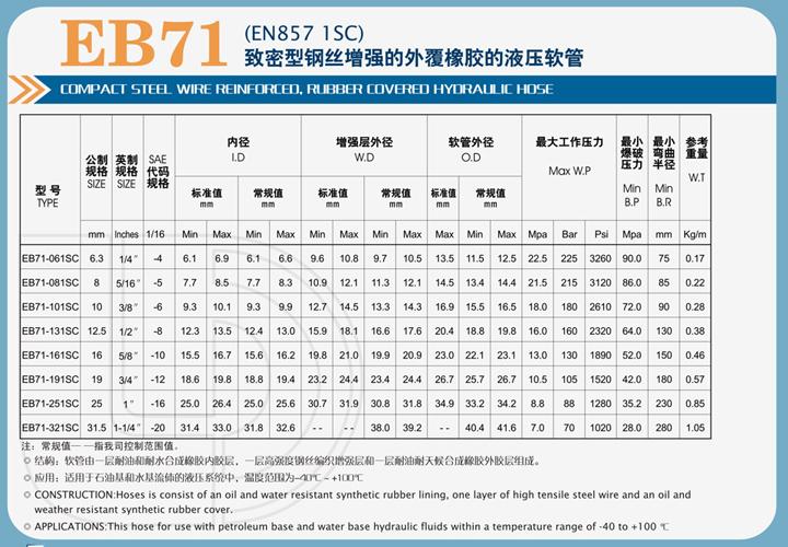 EB71致密型钢丝增强的外覆橡胶的液压软管