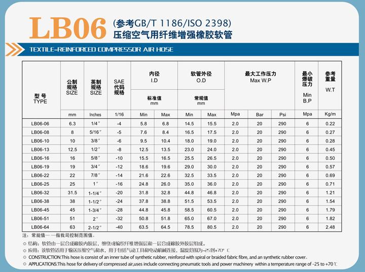 LB06压缩空气用纤维增强橡胶软管