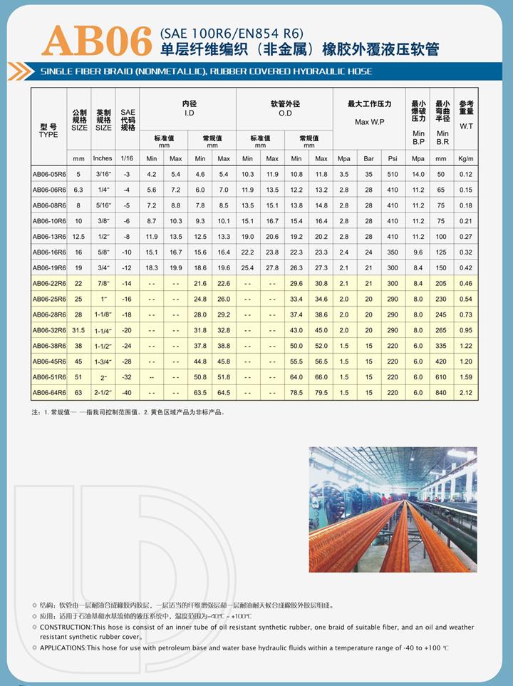 AB06单层纤维编织(非金属)橡胶外覆液压软管